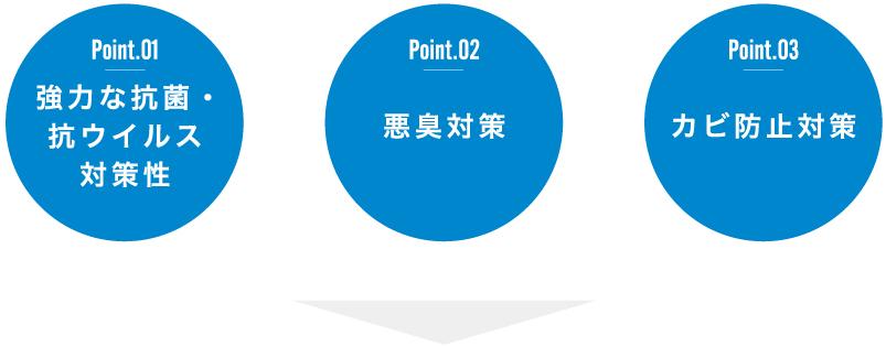 aisave_point