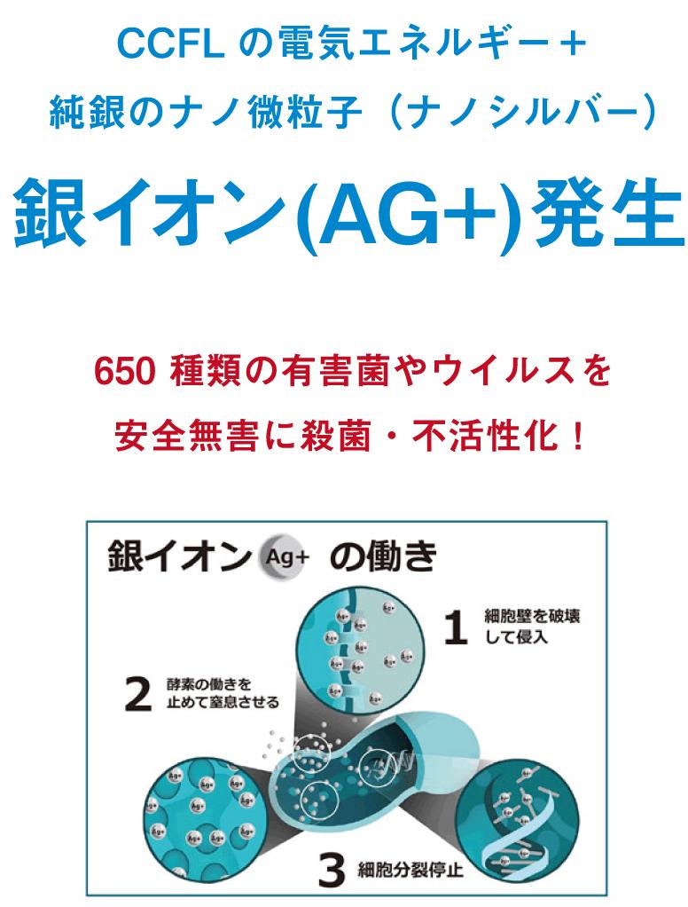 銀イオン(AG+)発生